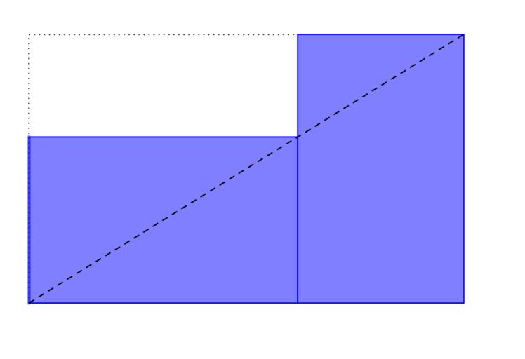 DiagonaleRectangleOr.svg