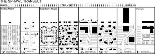 Sprawl Transect - Updated